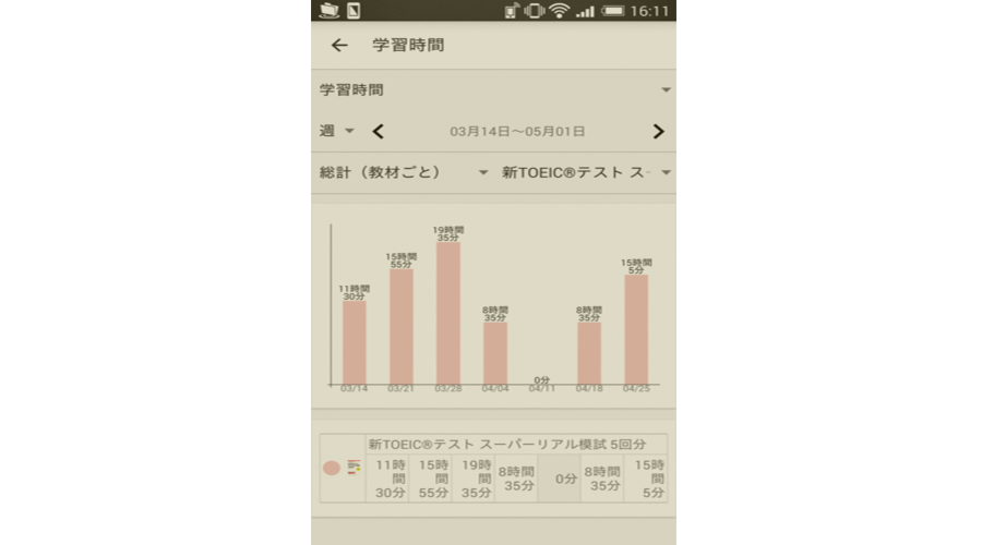 toeic-time